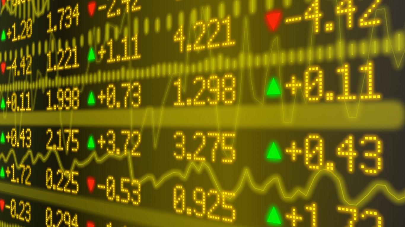 Stock Volitality