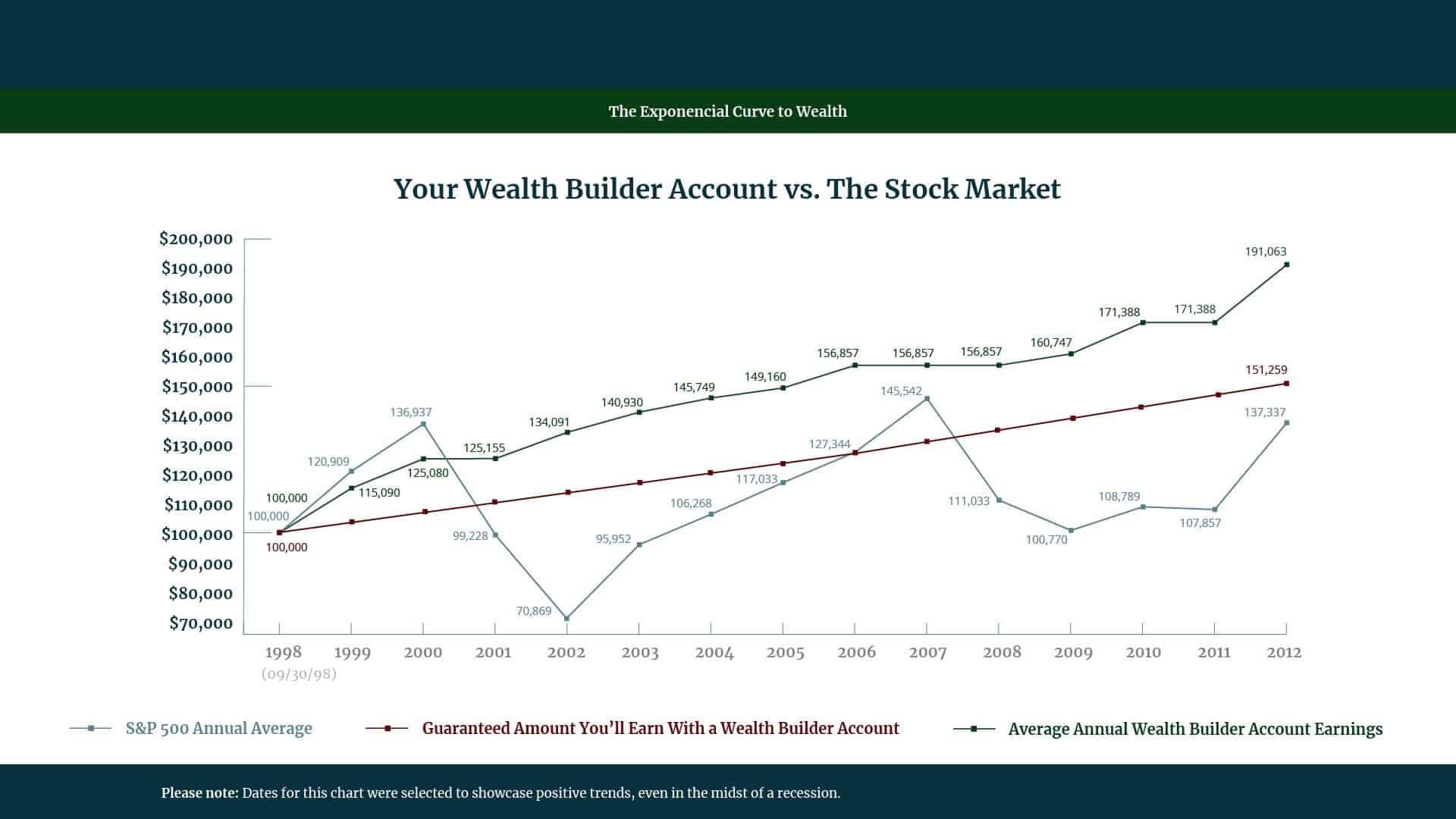 2020 07 09 Financial Chart 01
